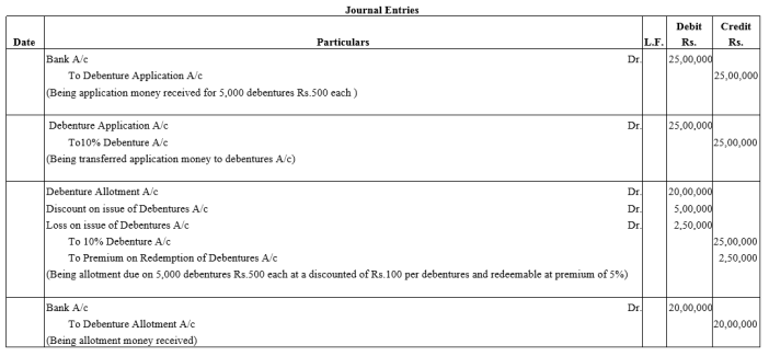TS Grewal Accountancy Class 12 Solutions Chapter 9 Issue of Debentures image - 17