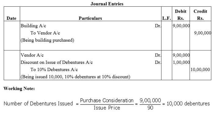 TS Grewal Accountancy Class 12 Solutions Chapter 9 Issue of Debentures image - 19