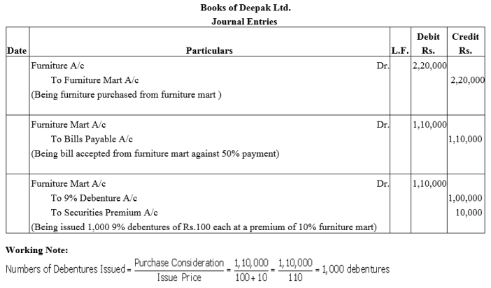 TS Grewal Accountancy Class 12 Solutions Chapter 9 Issue of Debentures image - 25