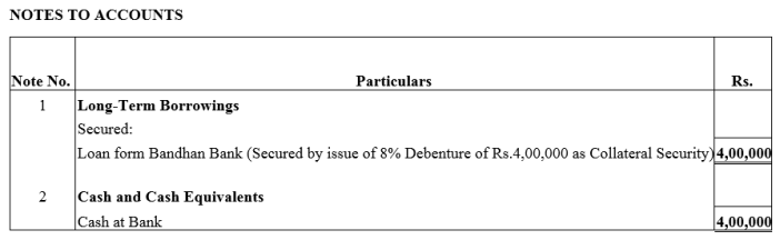 TS Grewal Accountancy Class 12 Solutions Chapter 9 Issue of Debentures image - 46