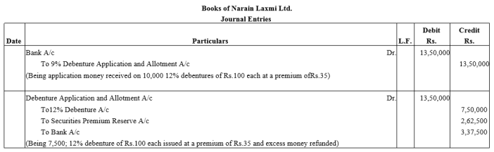 TS Grewal Accountancy Class 12 Solutions Chapter 9 Issue of Debentures image - 7