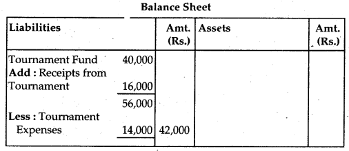 NCERT Solutions for Class 12 Accountancy Chapter 1 Accounting for Not for Profit Organisation 1