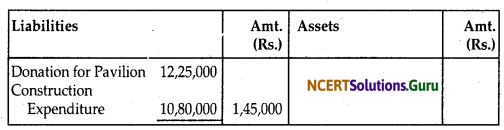 NCERT Solutions for Class 12 Accountancy Chapter 1 Accounting for Not for Profit Organisation 46