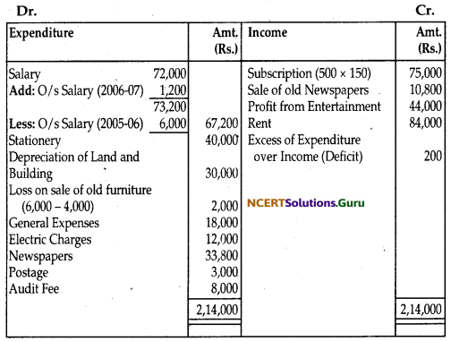 NCERT Solutions for Class 12 Accountancy Chapter 1 Accounting for Not for Profit Organisation 76