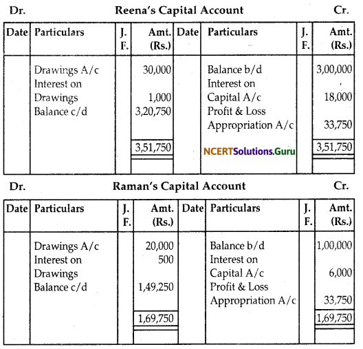 NCERT Solutions for Class 12 Accountancy Chapter 2 Accounting for Partnership Basic Concepts 2