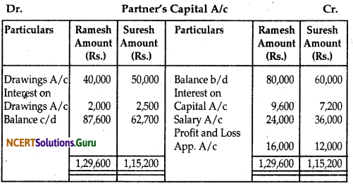 NCERT Solutions for Class 12 Accountancy Chapter 2 Accounting for Partnership Basic Concepts 43