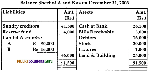 NCERT Solutions for Class 12 Accountancy Chapter 3 Reconstitution of Partnership Firm Admission of a Partner 106