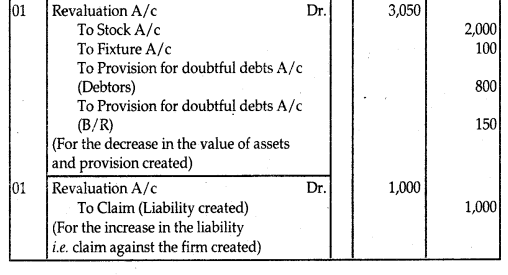NCERT Solutions for Class 12 Accountancy Chapter 3 Reconstitution of Partnership Firm Admission of a Partner 108