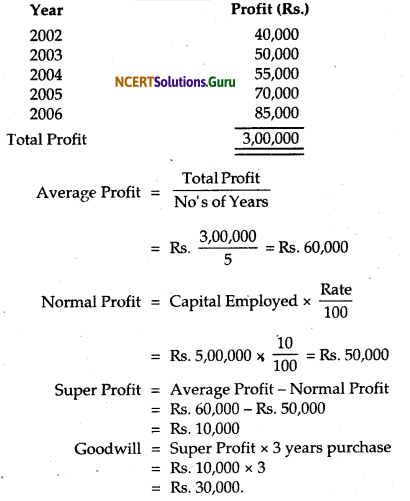NCERT Solutions for Class 12 Accountancy Chapter 3 Reconstitution of Partnership Firm Admission of a Partner 74