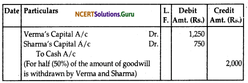 NCERT Solutions for Class 12 Accountancy Chapter 3 Reconstitution of Partnership Firm Admission of a Partner 80