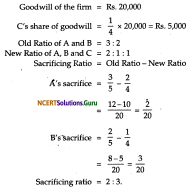 NCERT Solutions for Class 12 Accountancy Chapter 3 Reconstitution of Partnership Firm Admission of a Partner 81