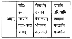 अव्ययाः MCQ Questions with Answers Class 10 Sanskrit 1