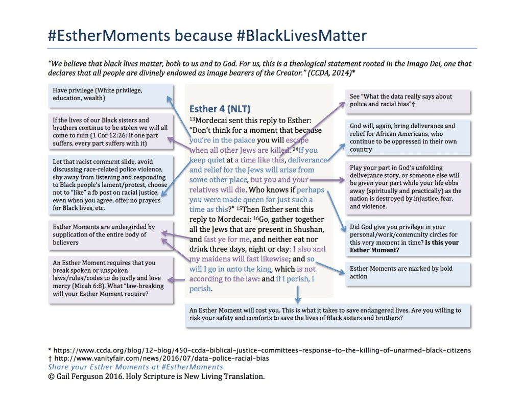 esthermoment-infographic3
