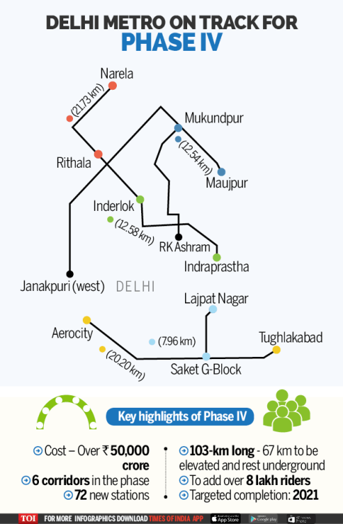 delhi-metro-phase-4-iv-map