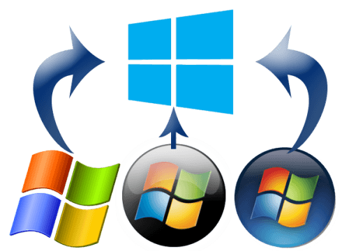 Migrar de Windows XP a Windows 8, obligatorio por seguridad