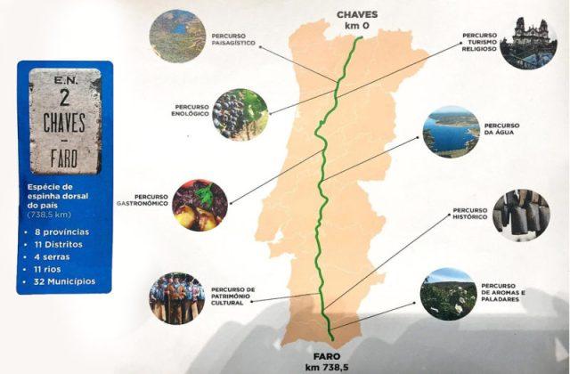 A mítica Estrada Nacional 2