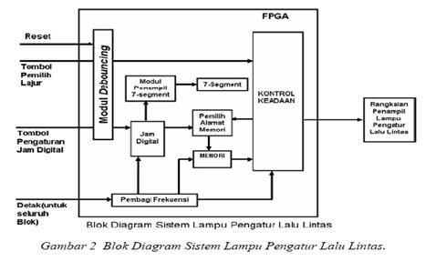 blok-diagram-lampu