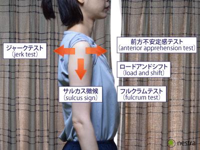 肩関節ゆるい-検査