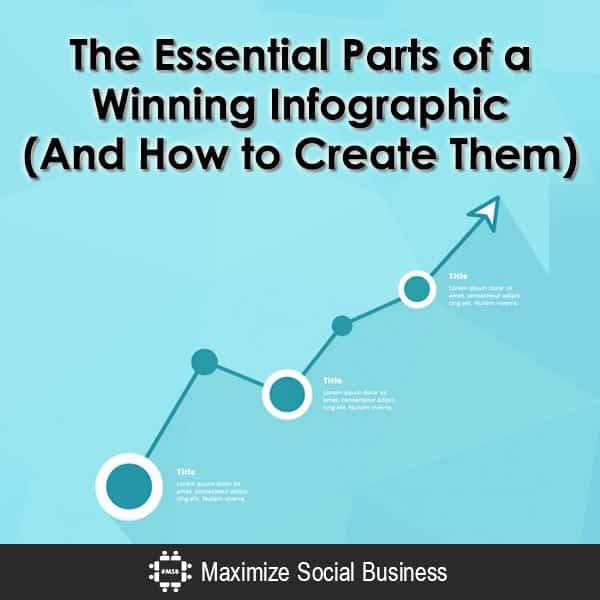 The Essential Parts of a Winning Infographic (And How to Create Them)
