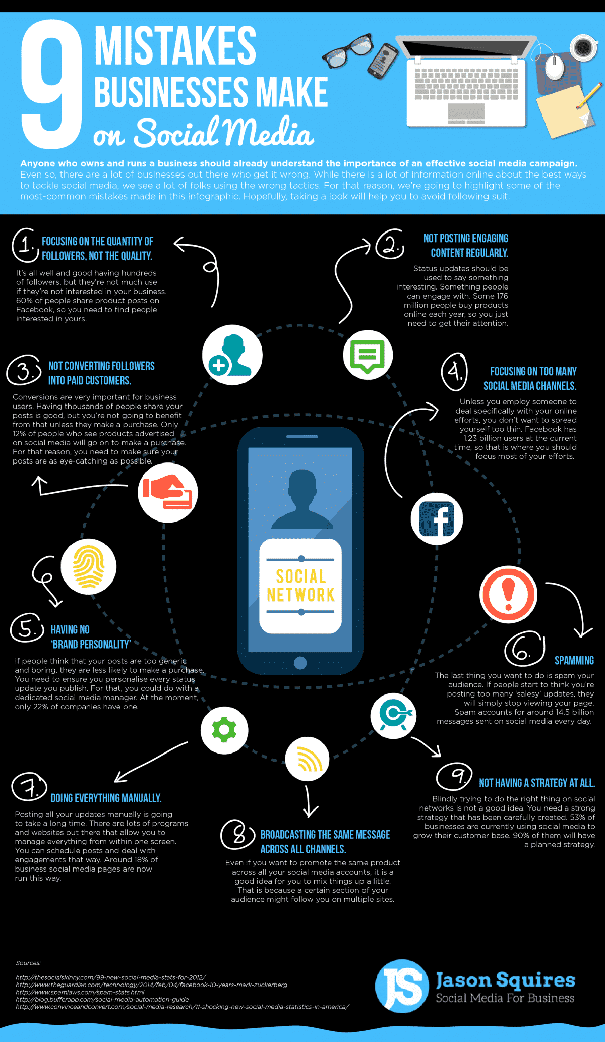Check out more information on what not to do on social media, with this great infographic.