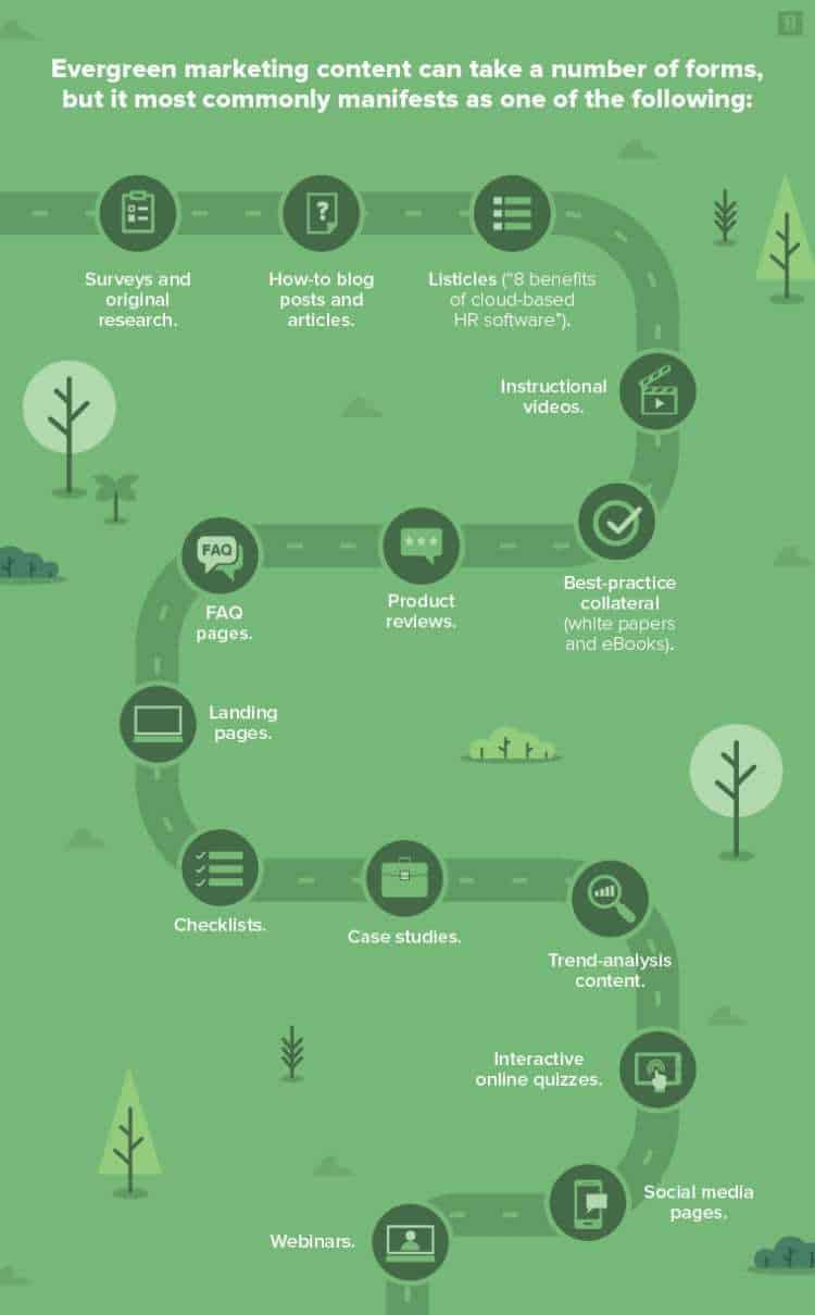 For more information on what makes for evergreen content, check out this infographic.