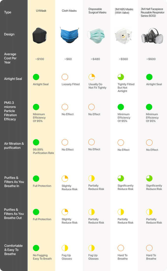 UVmask-air-purification-specs