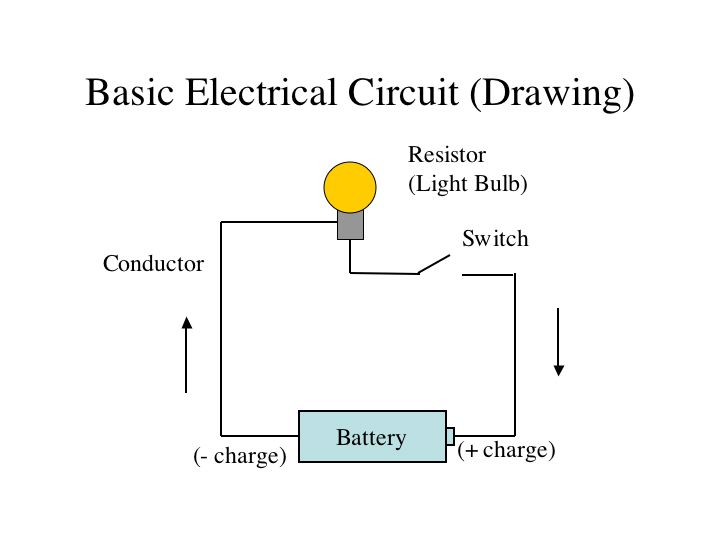 Image result for Simple Electrical Circuit Diagram