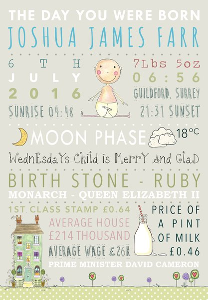Personalised Birth Print The Day You Were Born