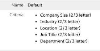 """, Profils de classement pour différents produits / services · Nebula Consulting<span class=""""wtr-time-wrap after-title""""><span class=""""wtr-time-number"""">2</span> minutes de lecture</span>"""