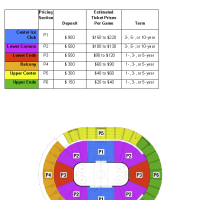 Vegas Wants Hockey - Ticket Prices
