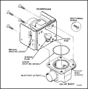 HONEYWELL Electric Fan Coil Valves and V5011 repair parts