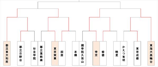 2016_tokyo_Bブロック-4