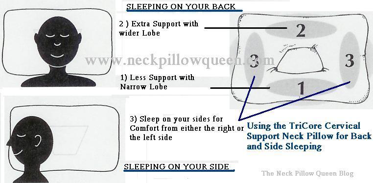 cervical support neck pillow