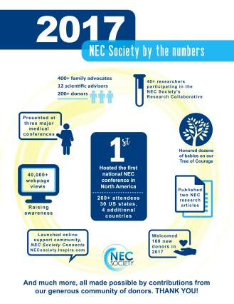 2017 NEC Society By the Numbers