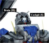 Real Life Proposed Gundam