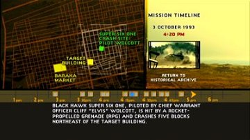 Black Hawk Down Mission Timeline