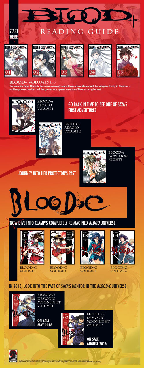 blood-reading-guide500