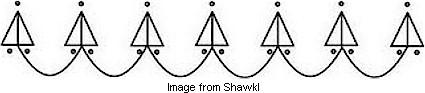 shawkl