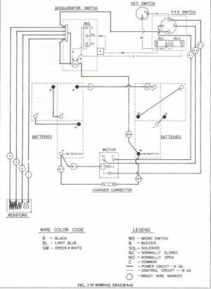 EV Midget Build – Part 7: Wiring, Body, and Test drive