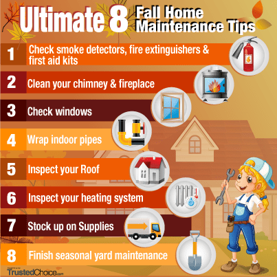 Fall home maintenance infographic