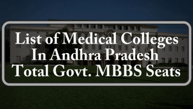 List of Government Private MBBS Colleges In Andhra Pradesh