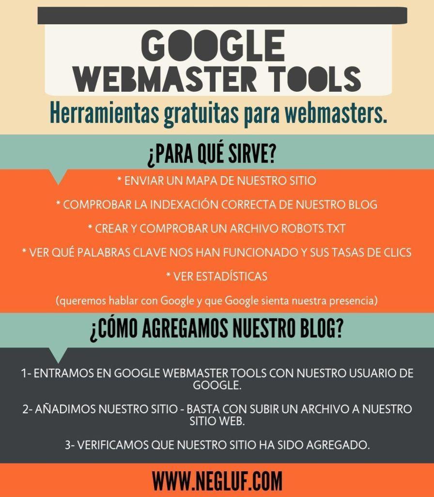 Google Webmaster Tools - NEGLUF. Cómo agregar un blog a webmaster tools.