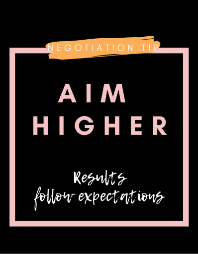 Aim higher: Results follow expectations