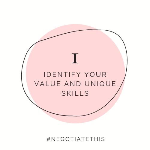 identify your value and unique skills