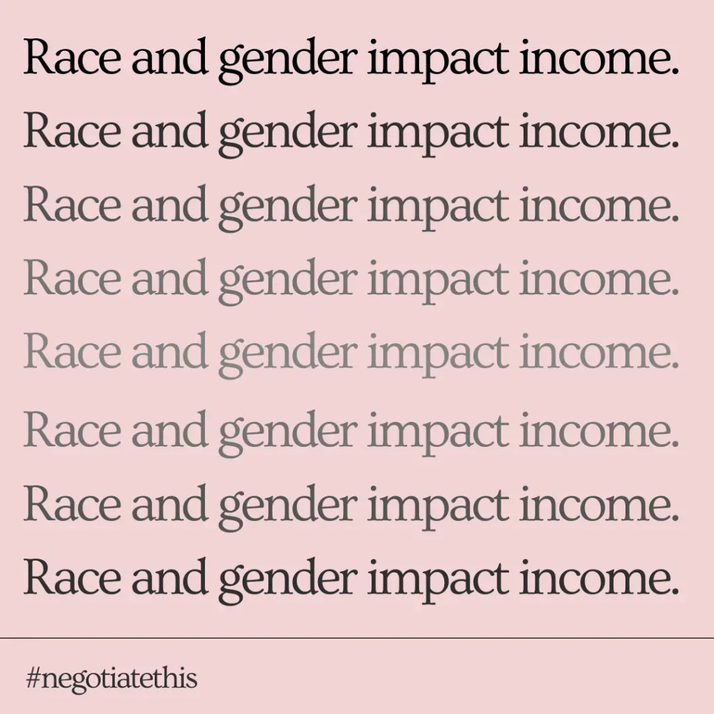 race and gender impact income