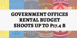 Government Offices Rental Budget