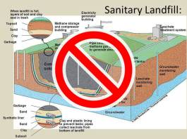 Oppositors of sanitary landfill
