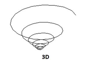 spirala-3d-sama