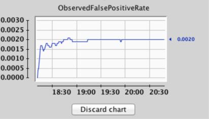 ObservedFPP