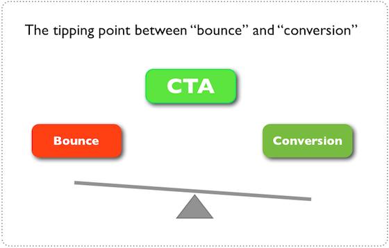 cliffhanger graphic CTA